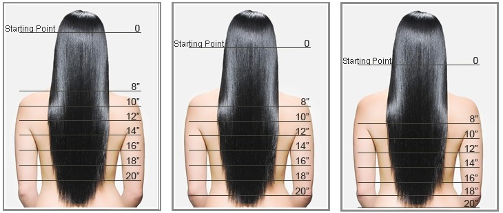 Hair Extensions Measure Method.